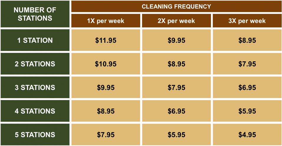 Dog waste station weekly maintentance price chart