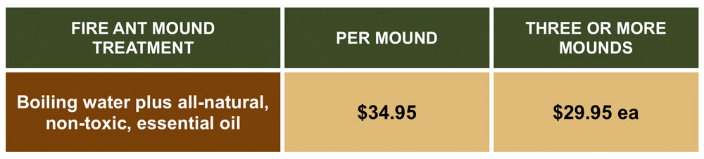 Fire ant mound extermination price chart