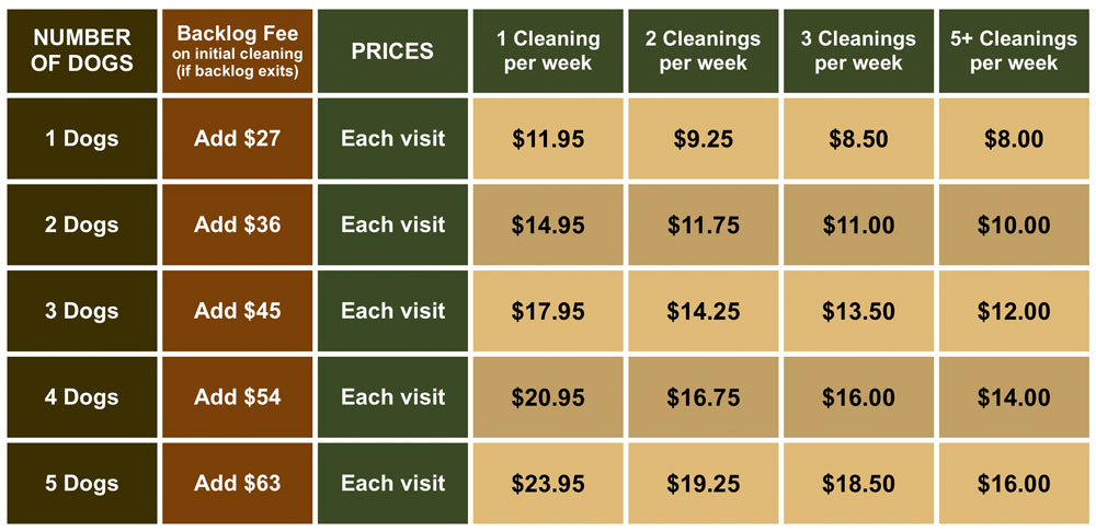 pet waste removal prices