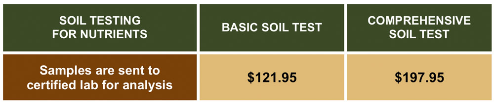 Soil test for nutrients pricing