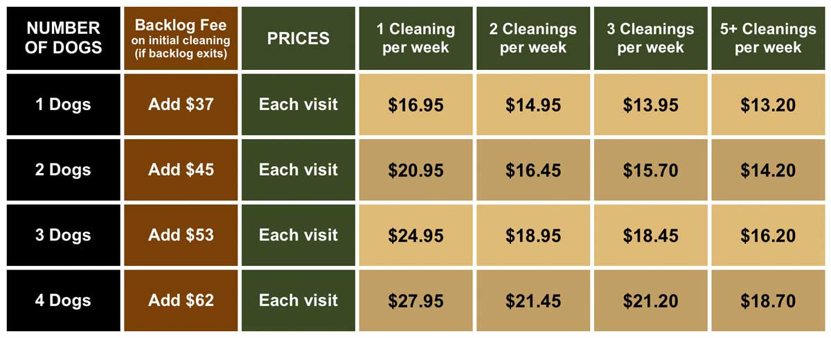 pet waste removal price chart
